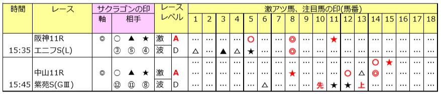 紫苑Sは穴馬のイチオシ 9/7(土)の予想