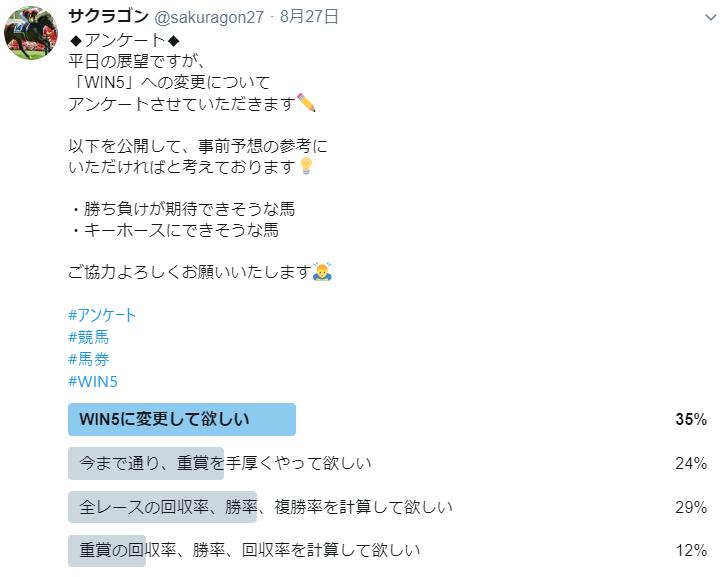 1億円への道 WIN5の展望(9/8 平場編)