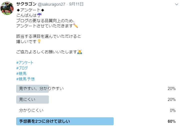 イチオシ「セントライト記念」 9/16(月)の予想