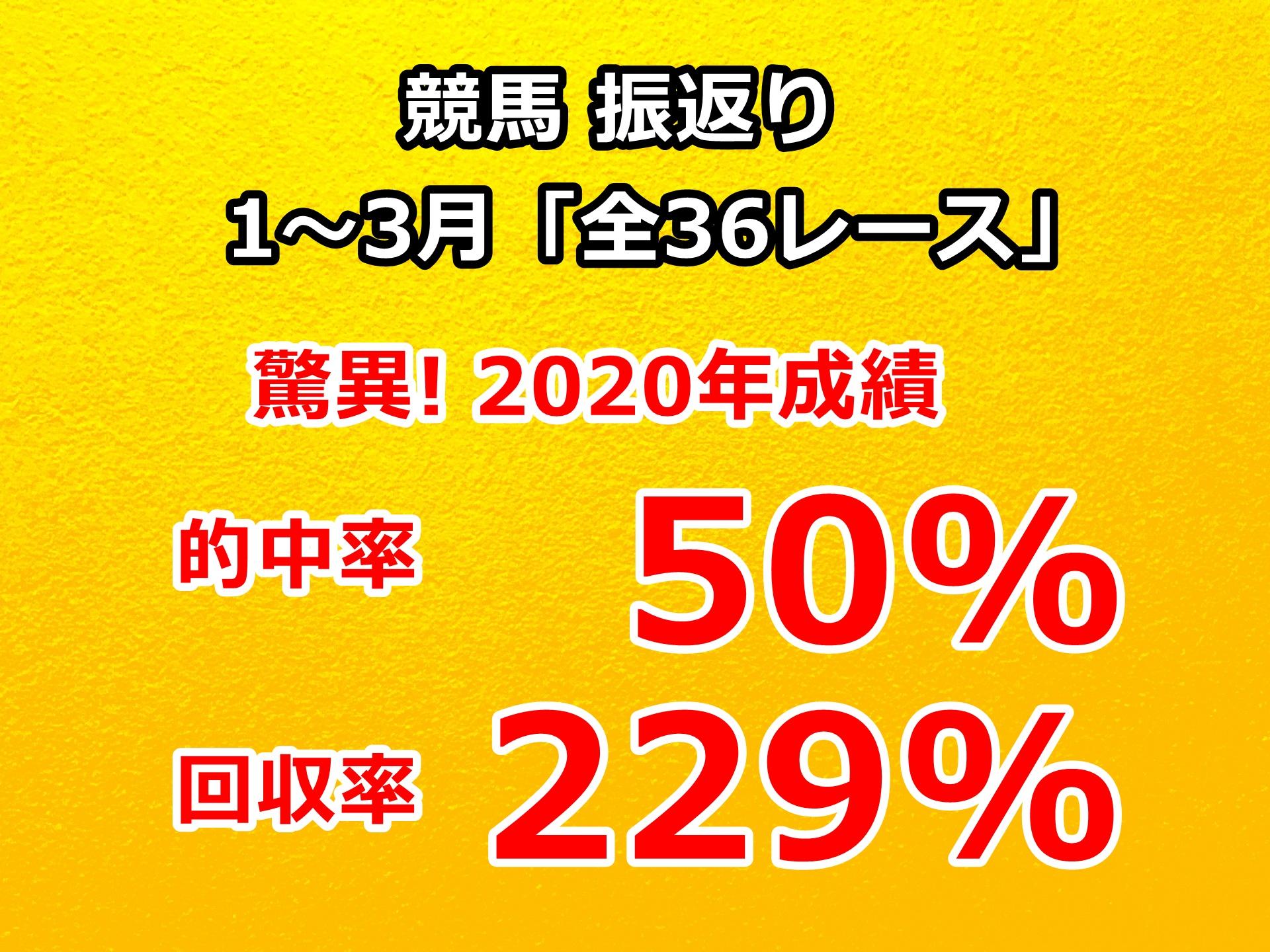 競馬2020 全36レース 振返り【驚異! 年間的中率50% 回収率229%】