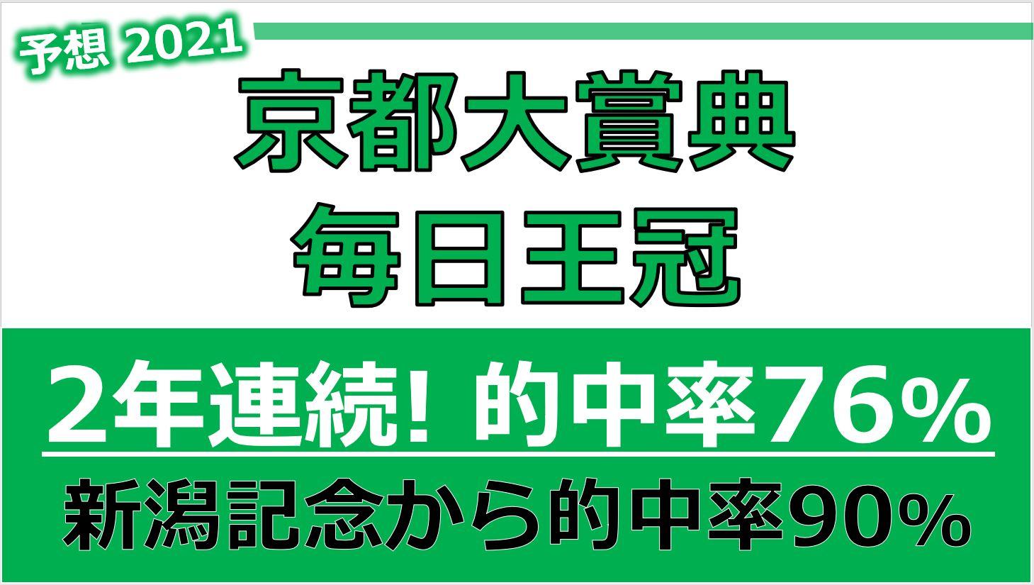 【重賞】京都大賞典/毎日王冠2021|驚異! 年間回収率 123%